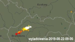 Blitzortung.org - Storm in the Tatra Mountains, Poland 22.08.2019