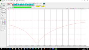 Test anteny Mosley MINI-32-A - Pomiar SWR - 10 m